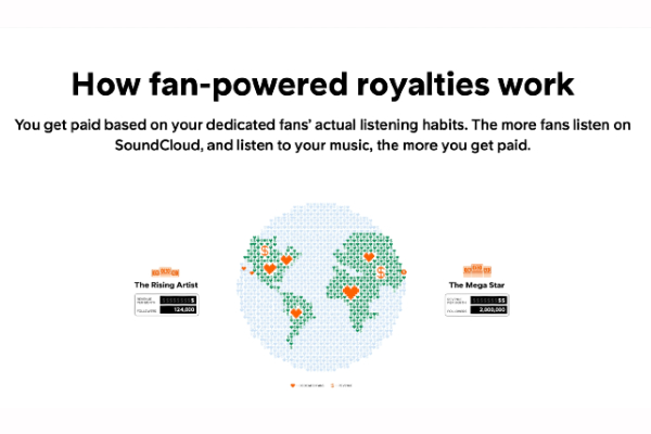 How SoundCloud's fan-powered royalties work
