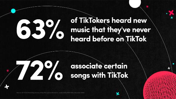TikTok - music stats